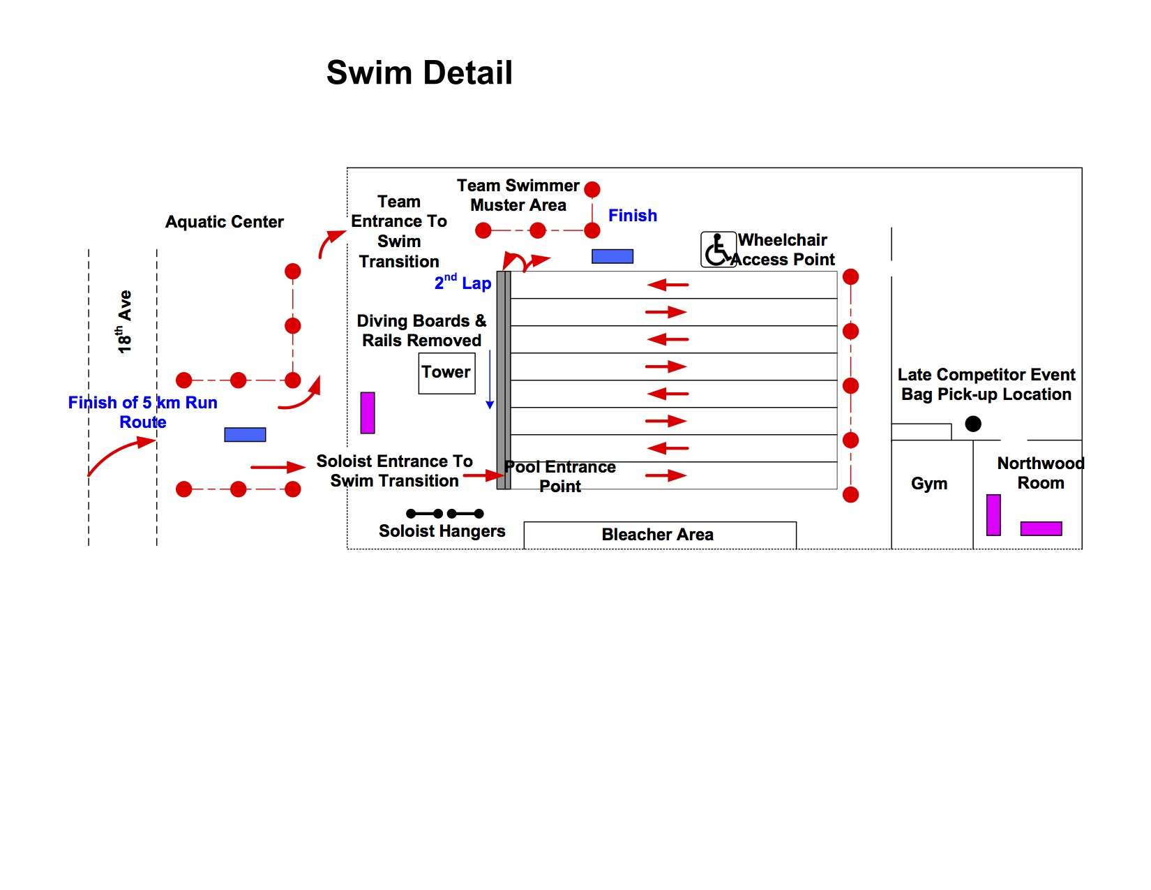 pg_iceman_event_swim_venue_detail